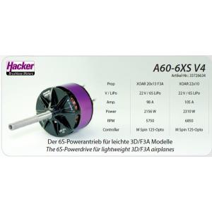 A60-6XS V4 28-Pole kv370