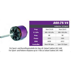 A60-7S V4 28-Pole kv215