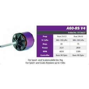 A60-8S V4 28-Pole kv188