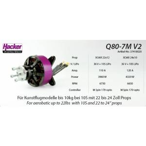 Q80-7M V2 kv210